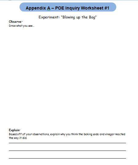 Inquiry Worksheets Educ 510 Elementary Science Poe Plan